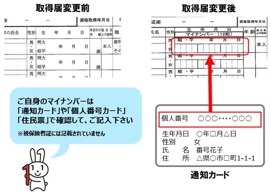 福島県歯科医師国民健康保険組合...